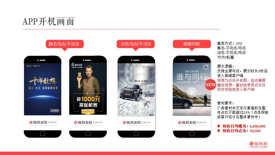 凤凰网广告的介绍及投放